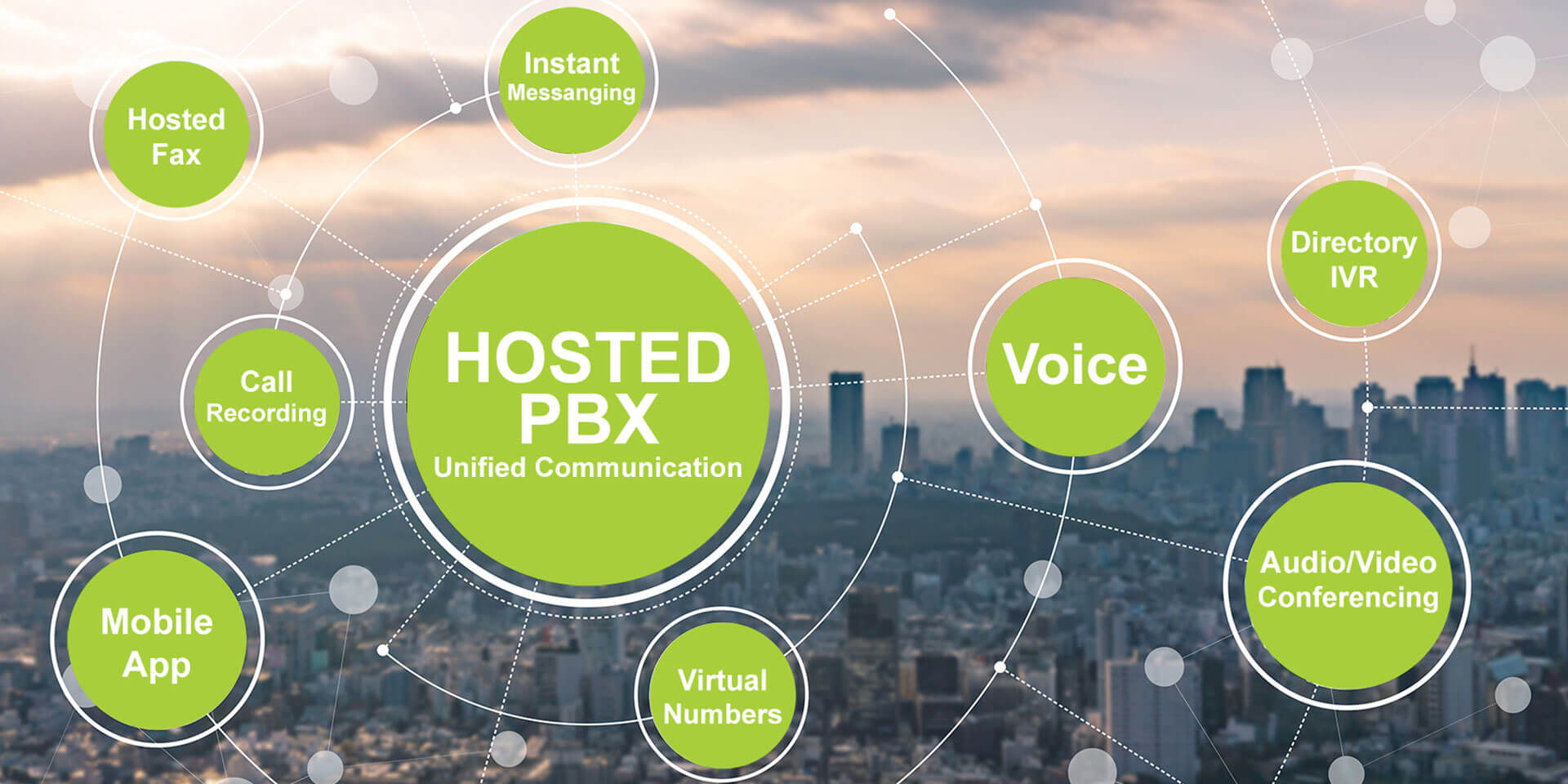 Hosted PBX for business in Ontario and Alberta